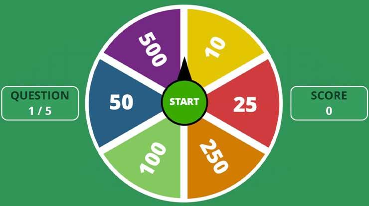 Spin The Wheel Penghasil Saldo DANA